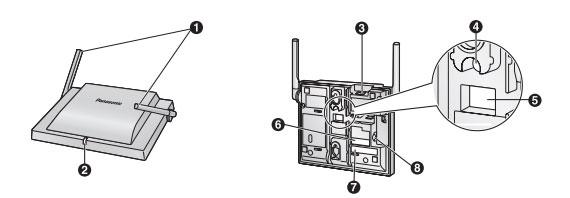 آنتن دکت پاناسونیک مدل KX-NS0154